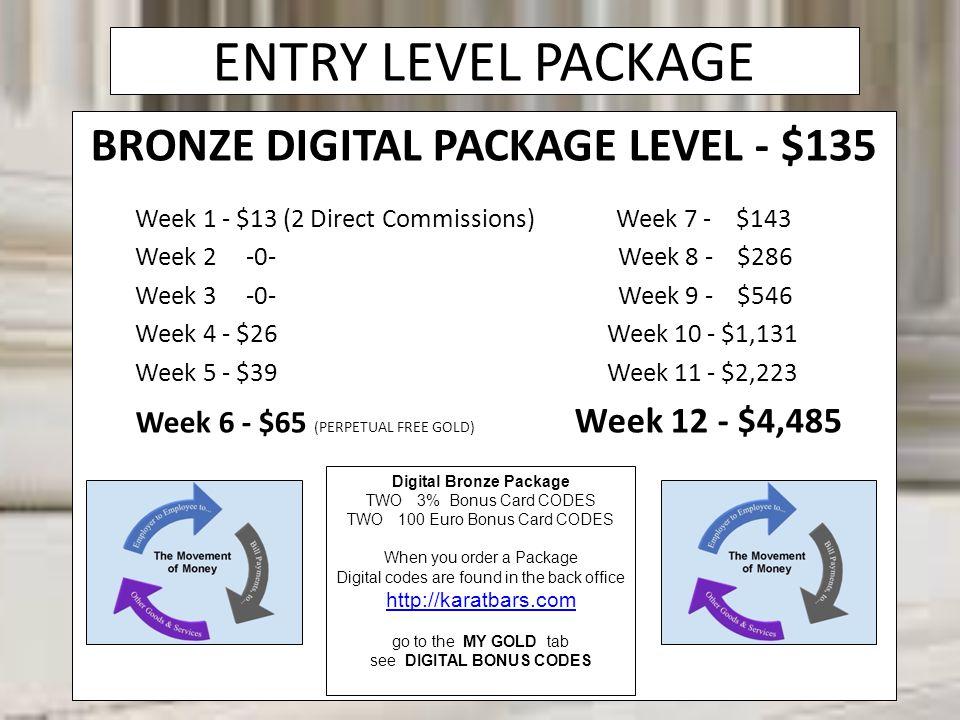 BRONZE DIGITAL PACKAGE LEVEL - $135 Digital Bronze Package