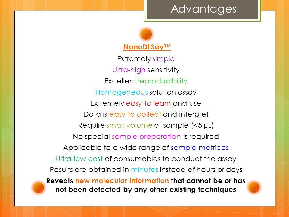 Advantages NanoDLSay™ Extremely simple Ultra-high sensitivity