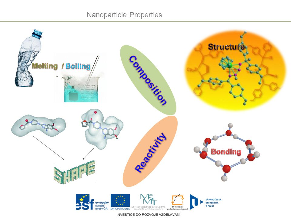 Composition Reactivity Structure Nanoparticle Properties Melting /