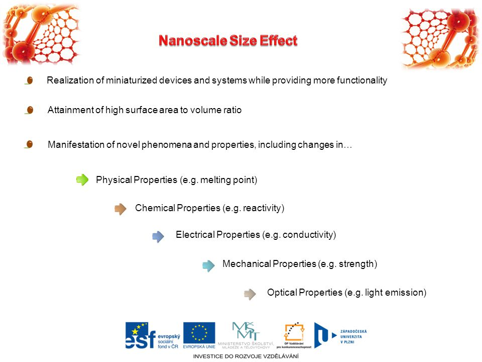 Nanoscale Size Effect Realization of miniaturized devices and systems while providing more functionality.