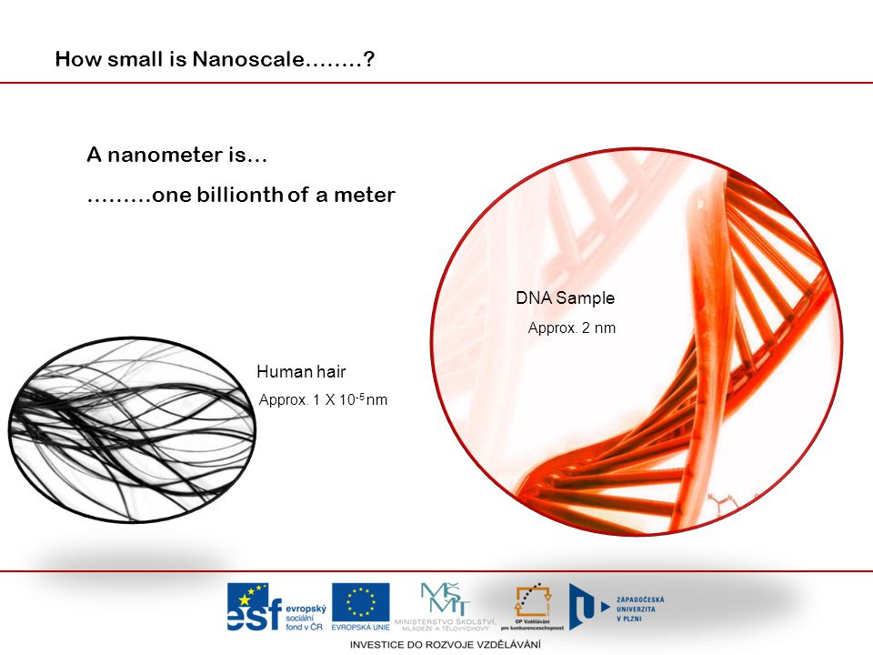 How small is Nanoscale……..