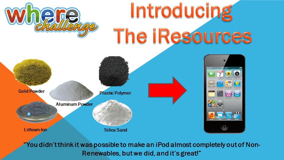 Introducing The iResources