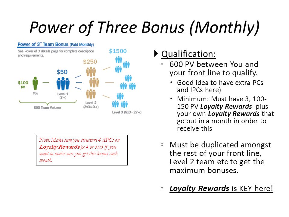 Power of Three Bonus (Monthly)