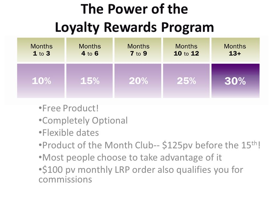 The Power of the Loyalty Rewards Program