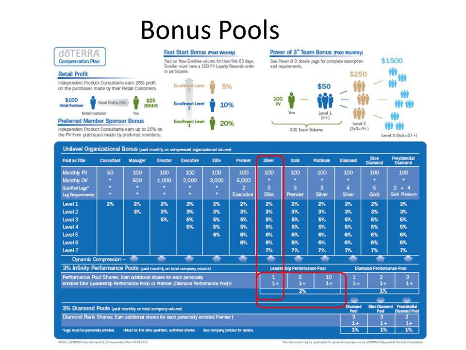 Bonus Pools