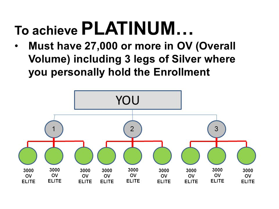 YOU To achieve PLATINUM…