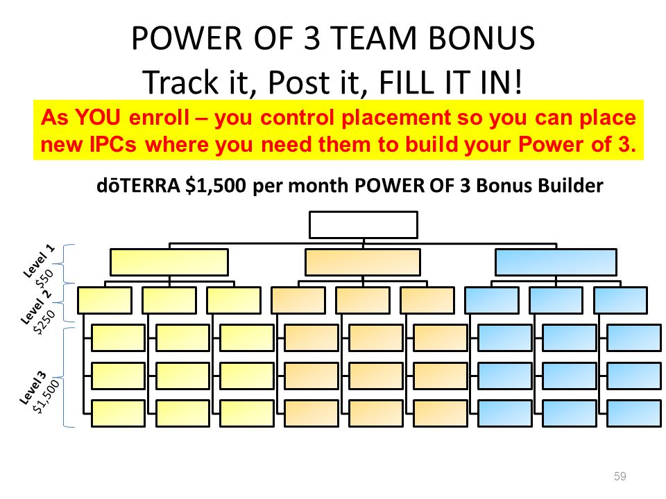 POWER OF 3 TEAM BONUS Track it, Post it, FILL IT IN!