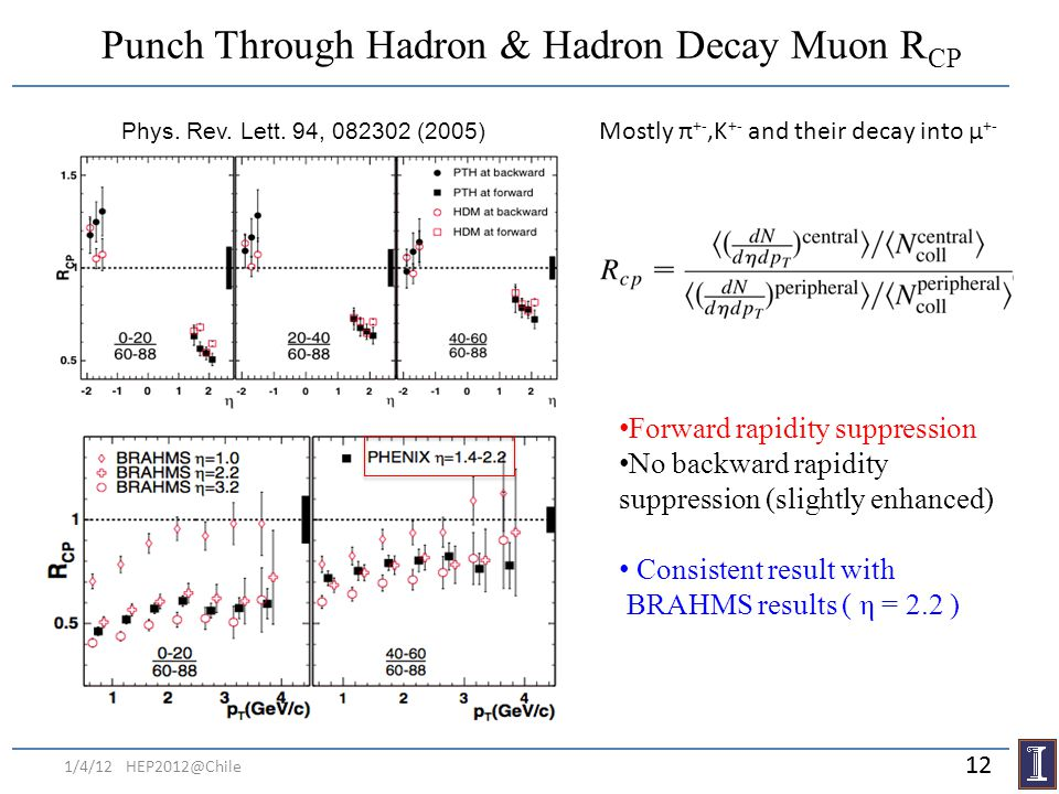 Punch Through Hadron & Hadron Decay Muon RCP