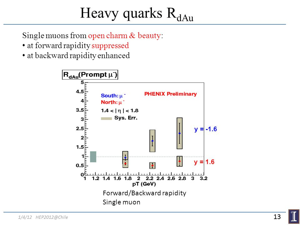Heavy quarks RdAu Single muons from open charm & beauty: