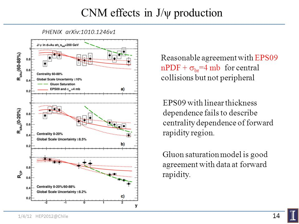 CNM effects in J/ψ production