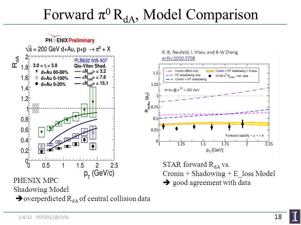 Forward π0 RdA, Model Comparison