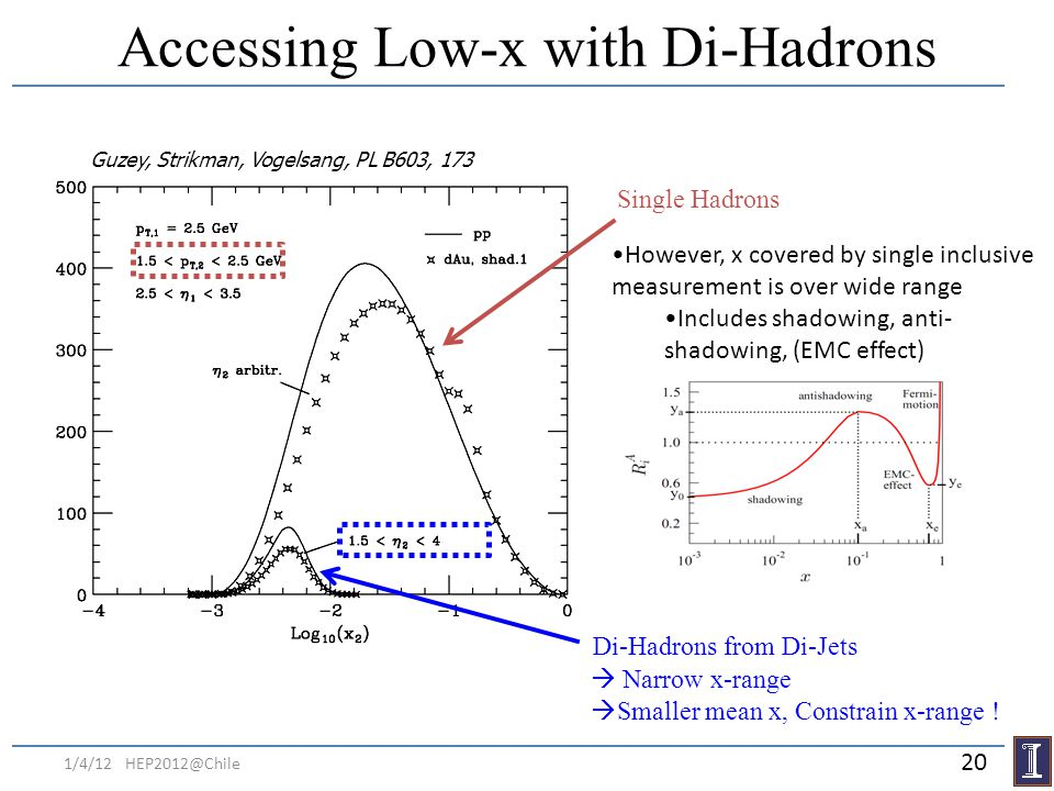 Accessing Low-x with Di-Hadrons