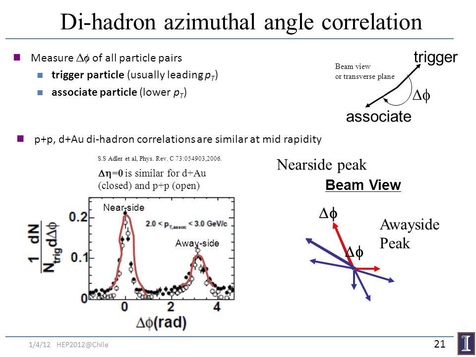 Di-hadron azimuthal angle correlation