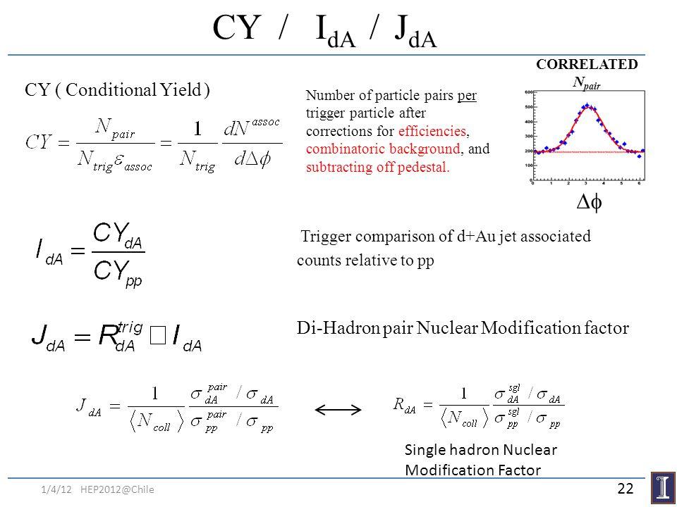 CY / IdA / JdA Df CY ( Conditional Yield )