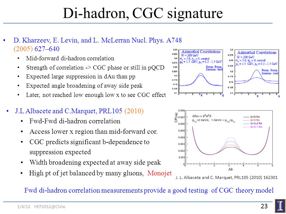 Di-hadron, CGC signature