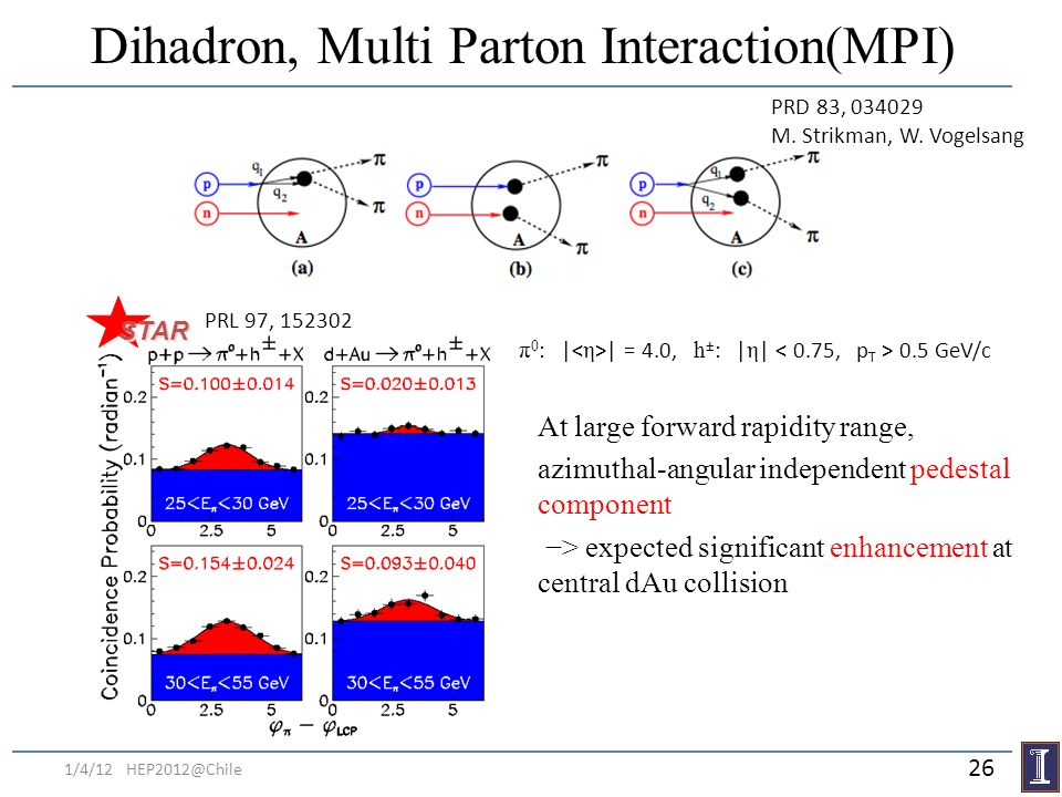Dihadron, Multi Parton Interaction(MPI)