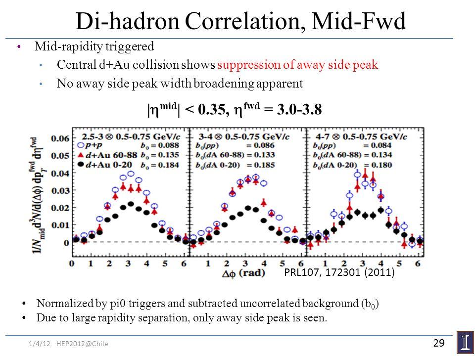Di-hadron Correlation, Mid-Fwd