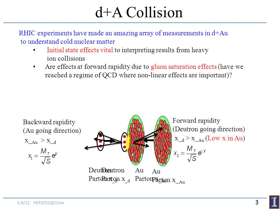 d+A Collision RHIC experiments have made an amazing array of measurements in d+Au. to understand cold nuclear matter.