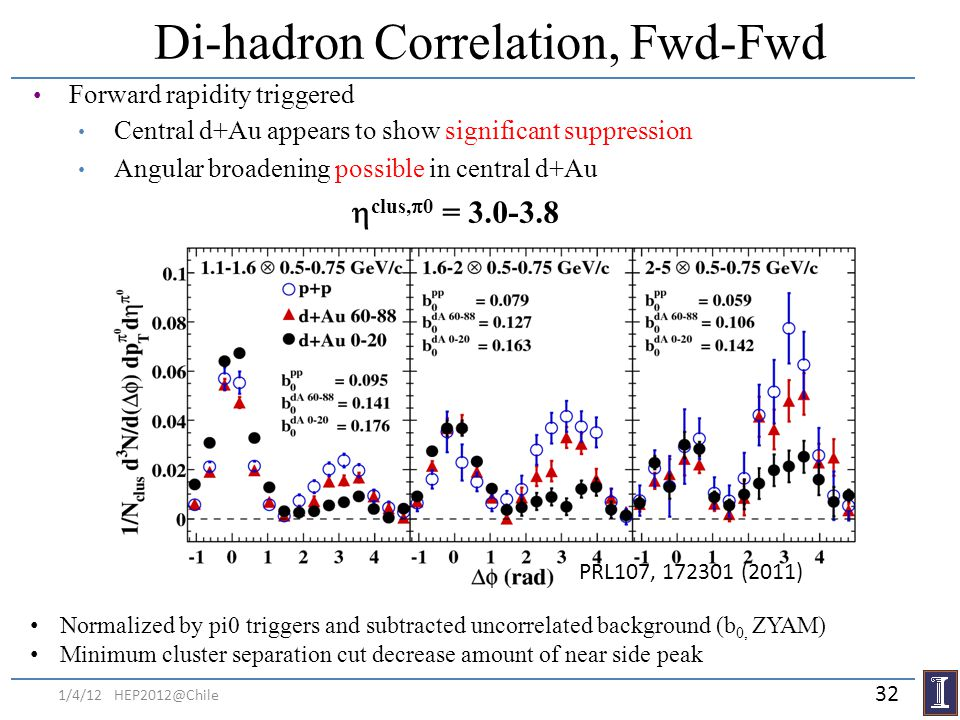 Di-hadron Correlation, Fwd-Fwd