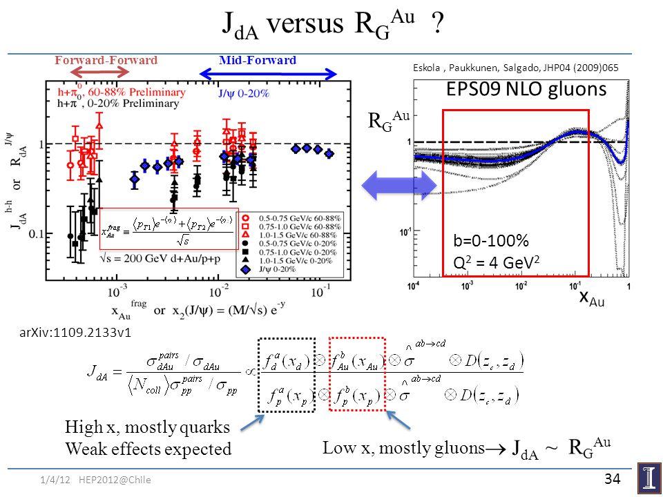 JdA versus RGAu EPS09 NLO gluons RGAu xAu  JdA  ~ RGAu b=0-100%