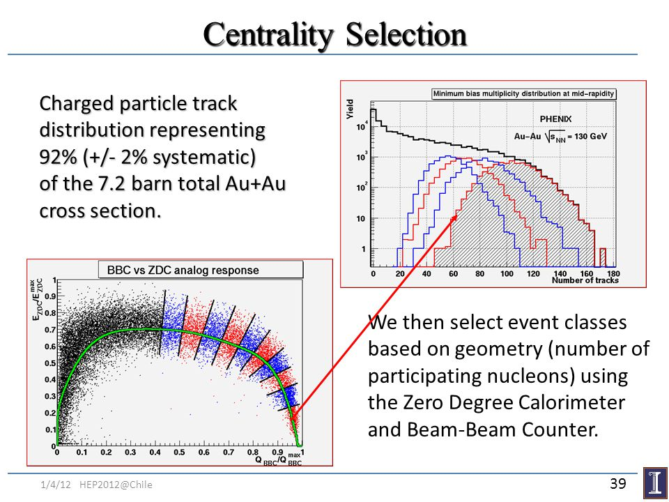 Centrality Selection Charged particle track distribution representing