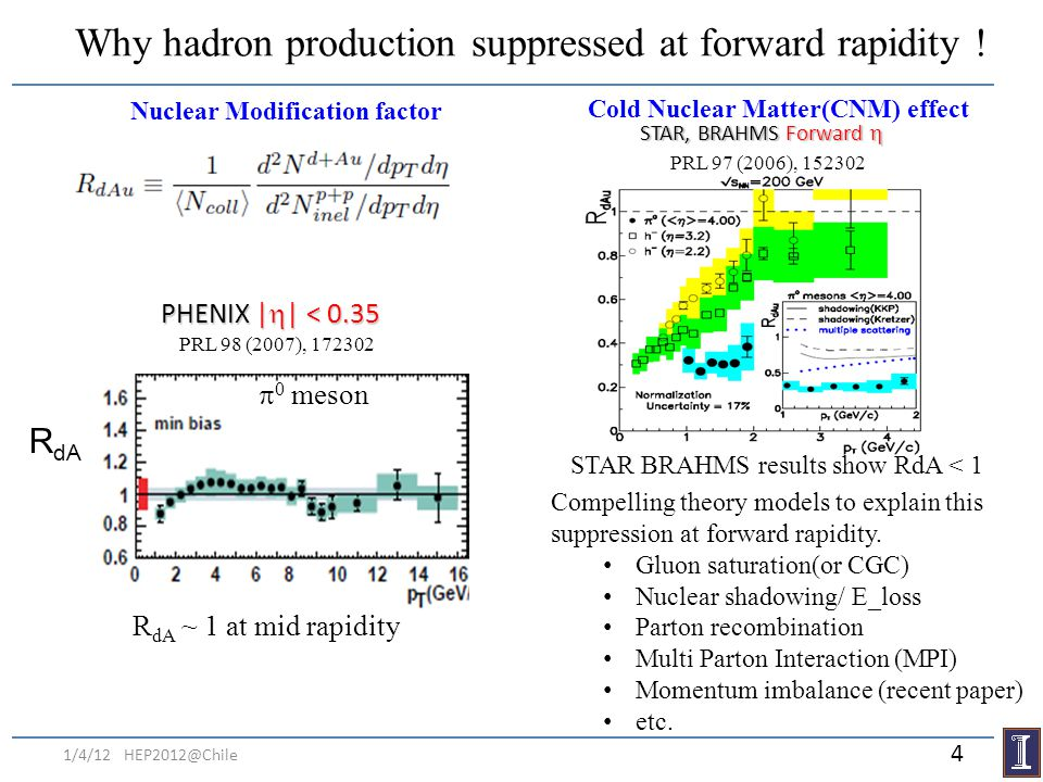 Why hadron production suppressed at forward rapidity !