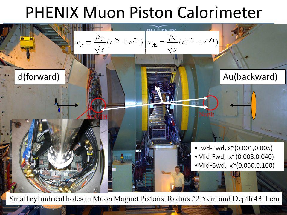 PHENIX Muon Piston Calorimeter