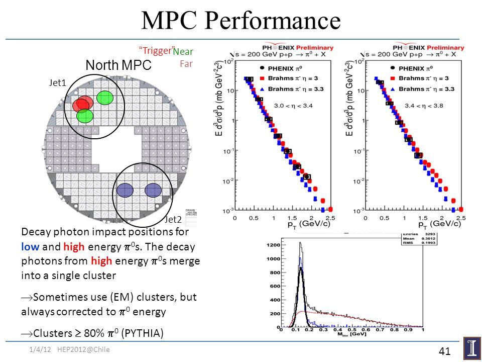 MPC Performance North MPC