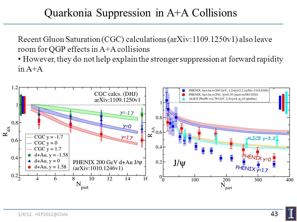 Quarkonia Suppression in A+A Collisions