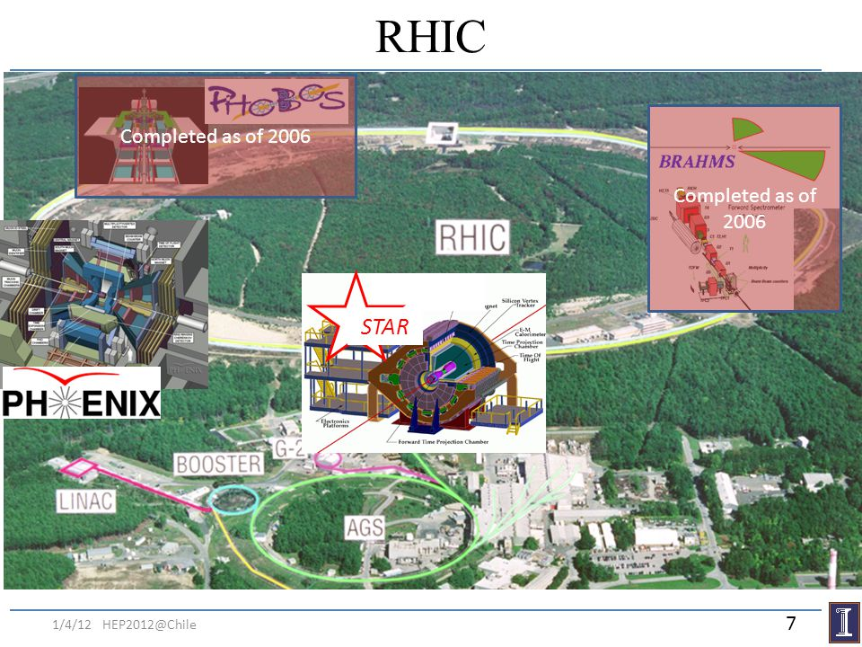 RHIC Completed as of 2006 STAR 1/4/12 HEP2012@Chile