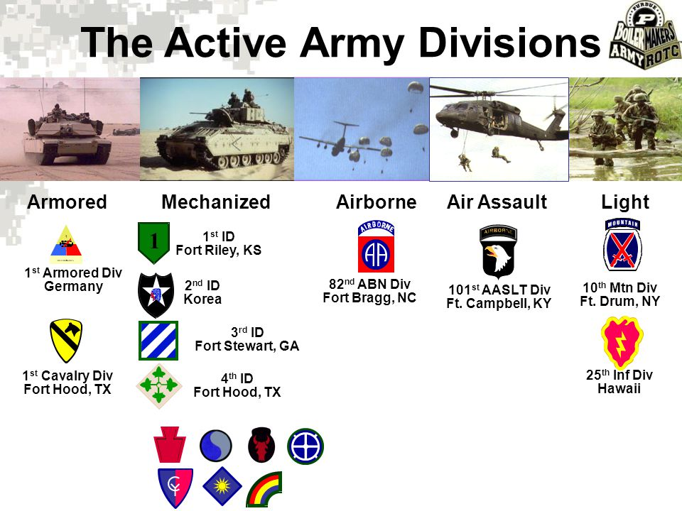 The Active Army Divisions