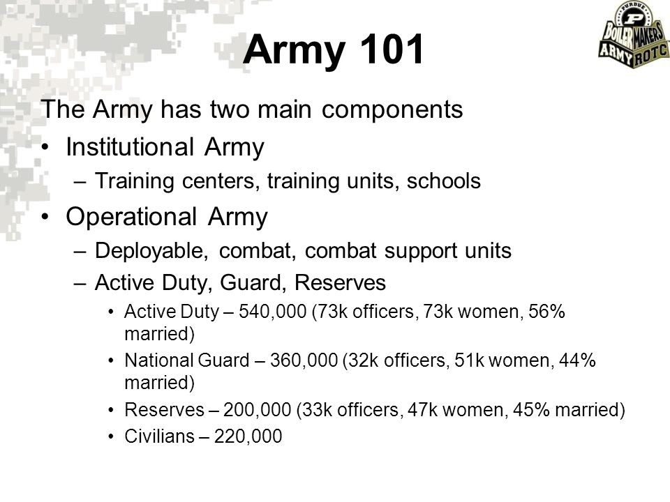 Army 101 The Army has two main components Institutional Army