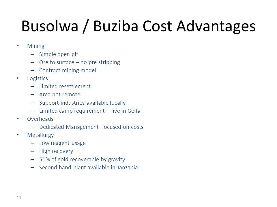 Busolwa / Buziba Cost Advantages