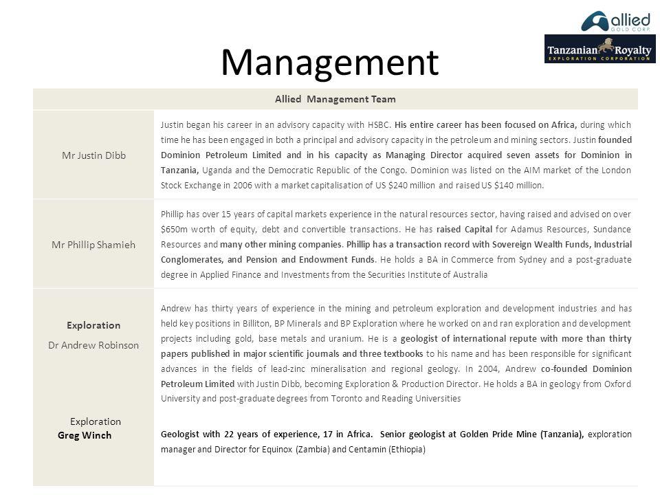 Allied Management Team
