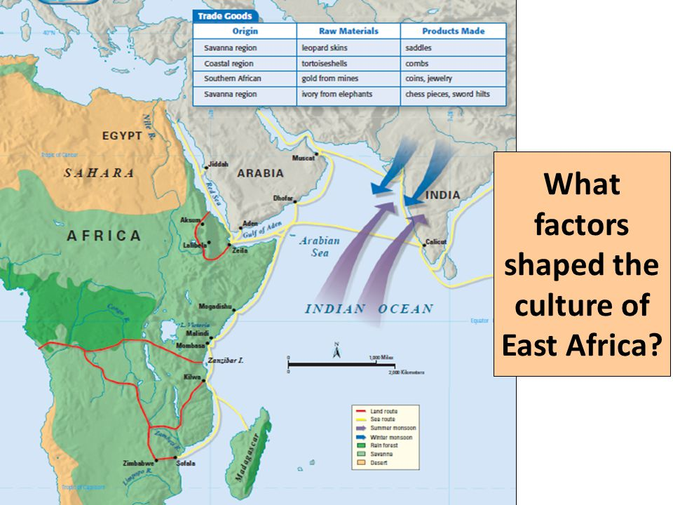 What factors shaped the culture of East Africa