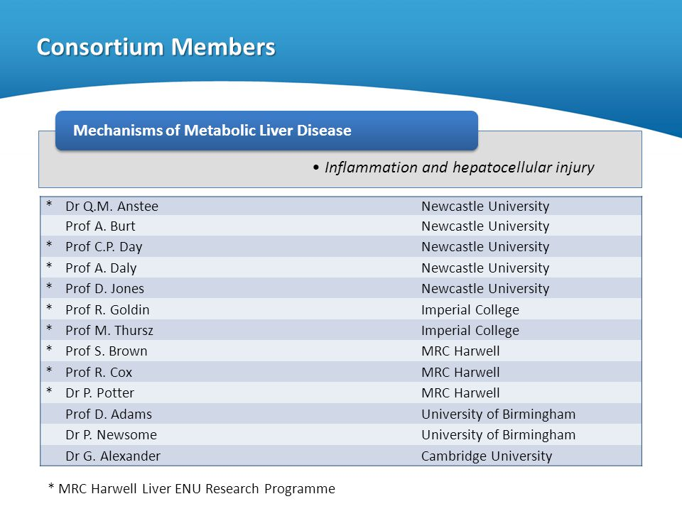 Consortium Members Mechanisms of Metabolic Liver Disease