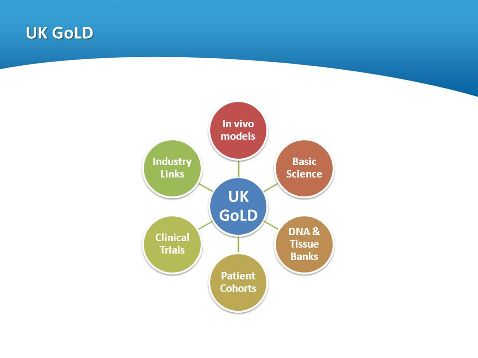 UK GoLD UK GoLD In vivo models Basic Science DNA & Tissue Banks