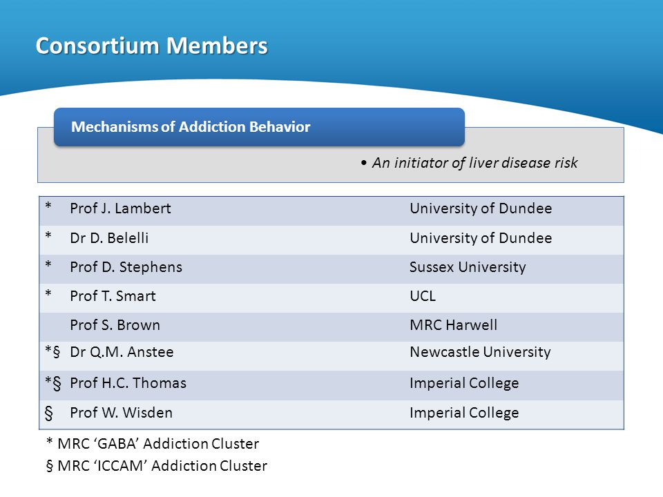 Consortium Members Mechanisms of Addiction Behavior