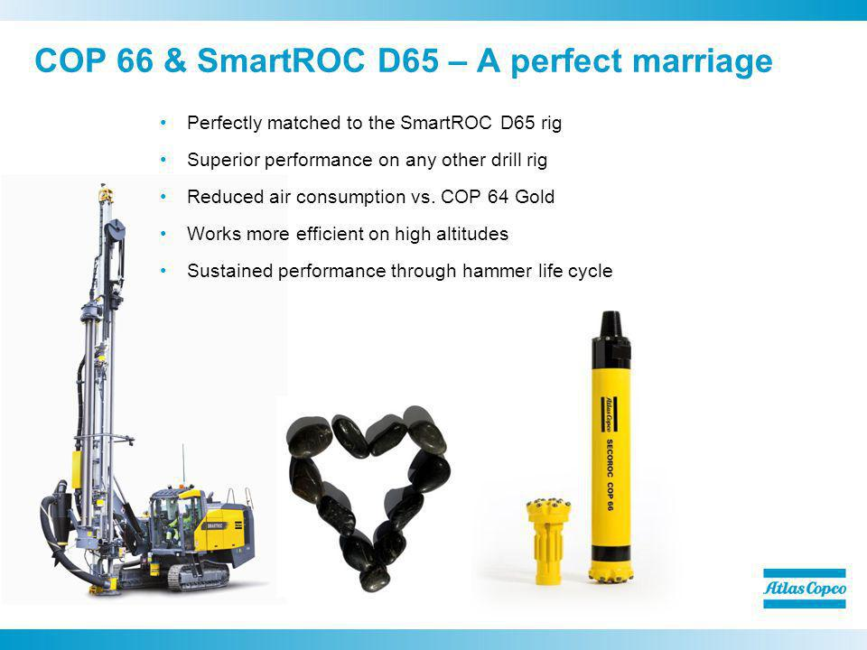 COP 66 & SmartROC D65 – A perfect marriage