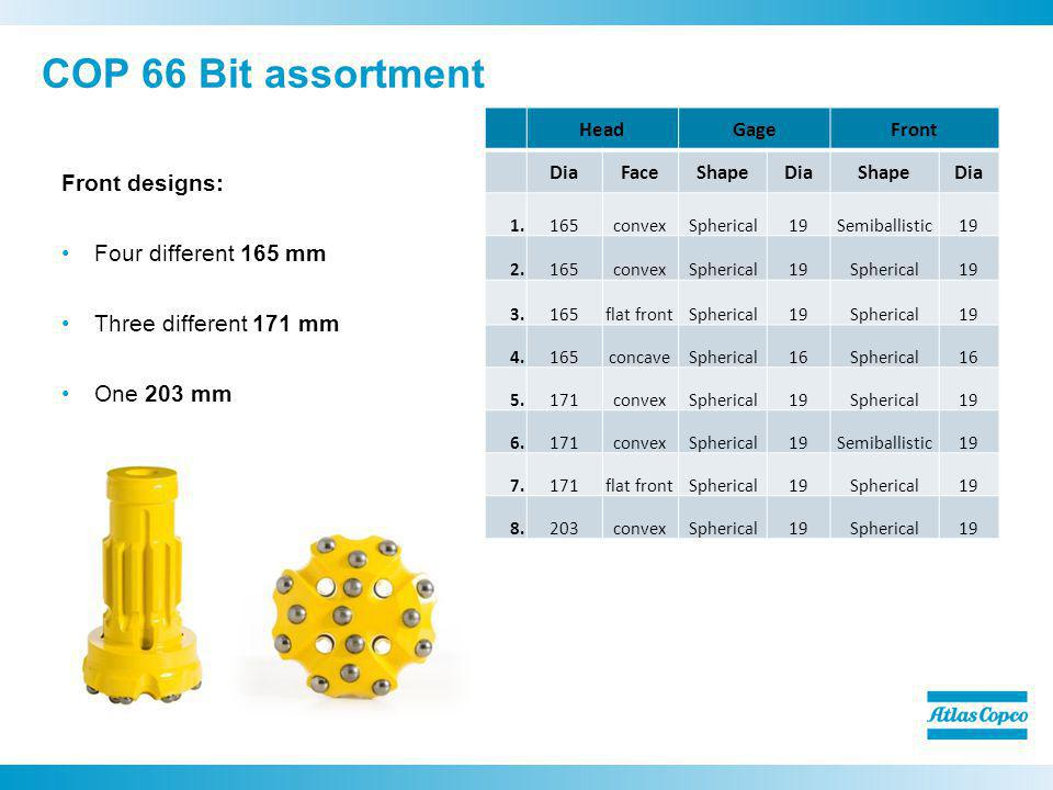 COP 66 Bit assortment Front designs: Four different 165 mm