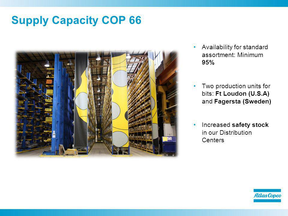 Supply Capacity COP 66 Availability for standard assortment: Minimum 95% Two production units for bits: Ft Loudon (U.S.A) and Fagersta (Sweden)