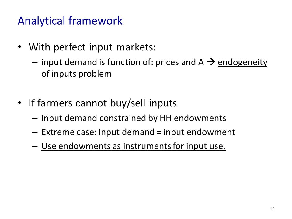 Analytical framework With perfect input markets: