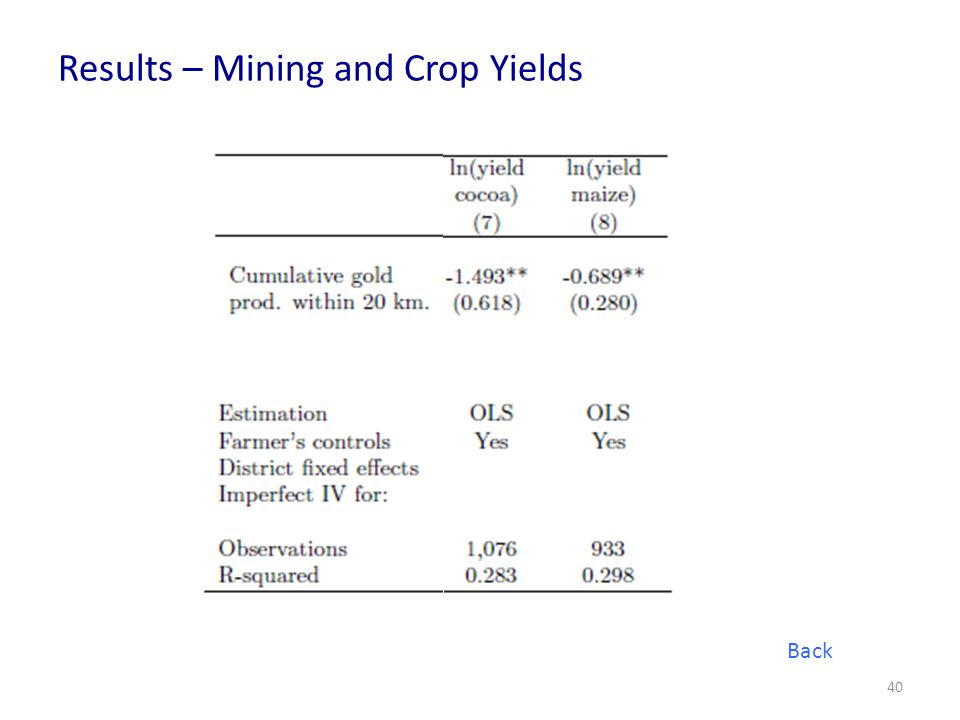 Results – Mining and Crop Yields