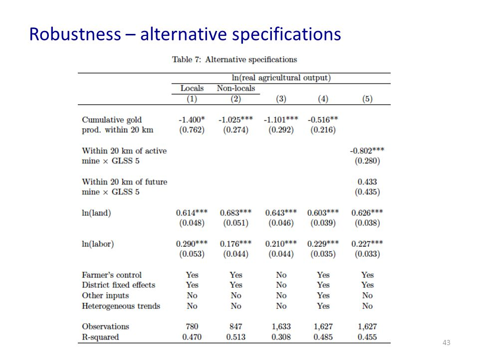 Robustness – alternative specifications