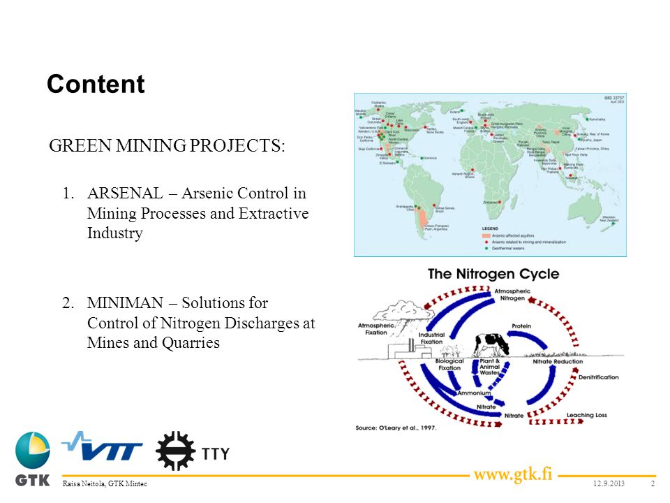 Content GREEN MINING PROJECTS: