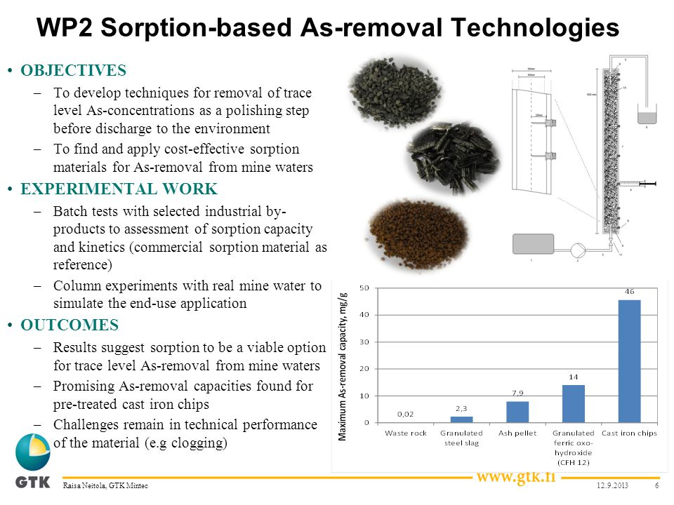WP2 Sorption-based As-removal Technologies