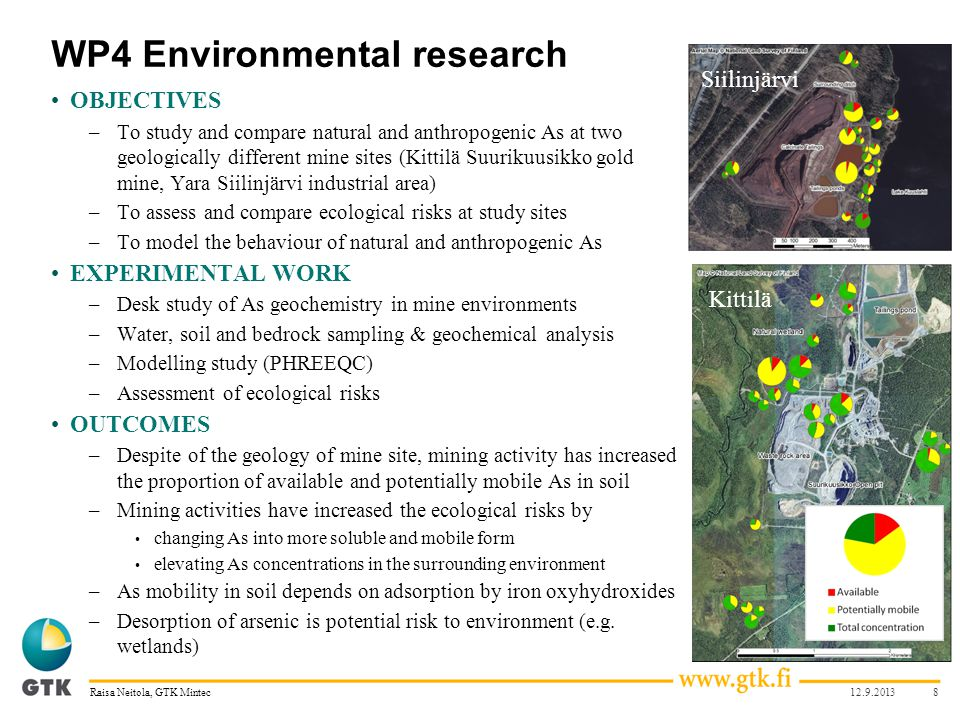 WP4 Environmental research