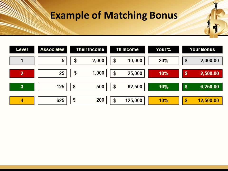Example of Matching Bonus