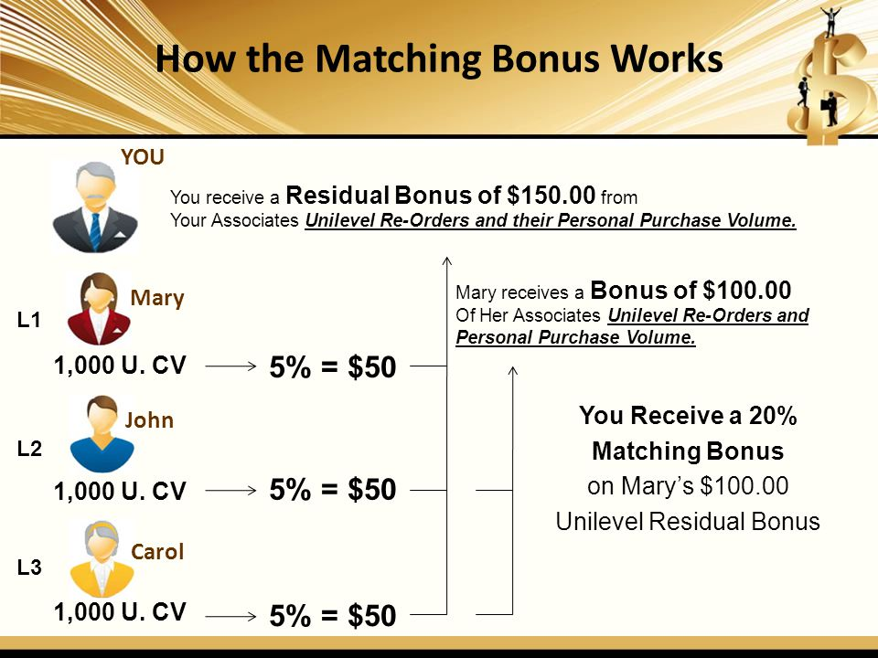 How the Matching Bonus Works
