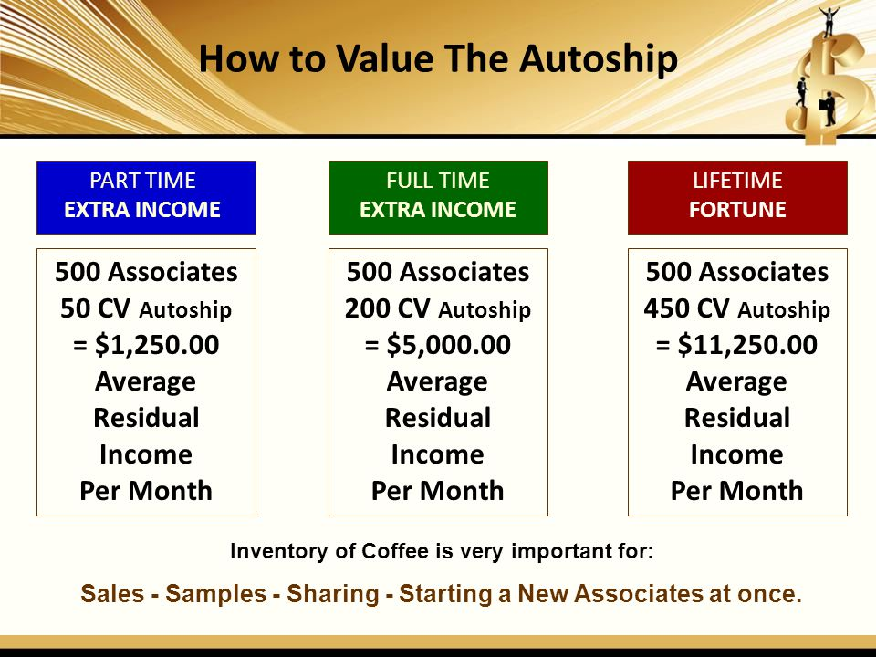 How to Value The Autoship
